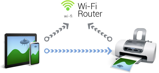 how-to-connect-tablet-to-wifi-printer