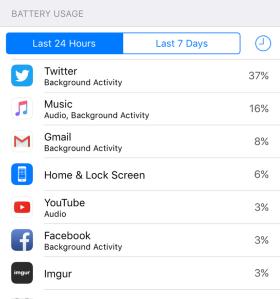 battery-usage-ios-10