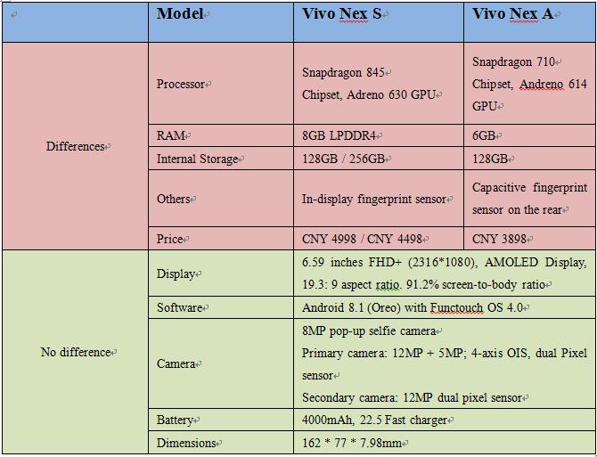 Is Vivo Nex the True All-screen Smartphone-4