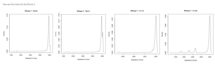 iphone-7-geekbench-score