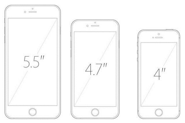 iPhone 6c size