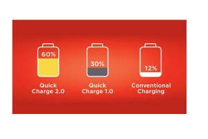 What  is Fast Charging2.jpg