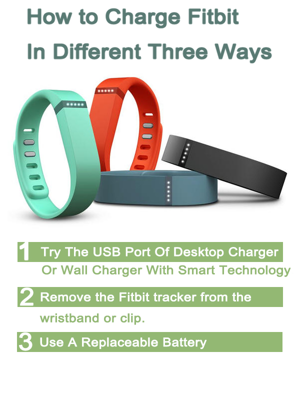 how to charge fitbit