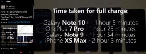 does-the-samsung-note-10-10-plus-support-fast-charging-4