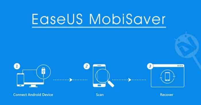 easeus_mobisaver