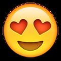 Most Popular Emojis