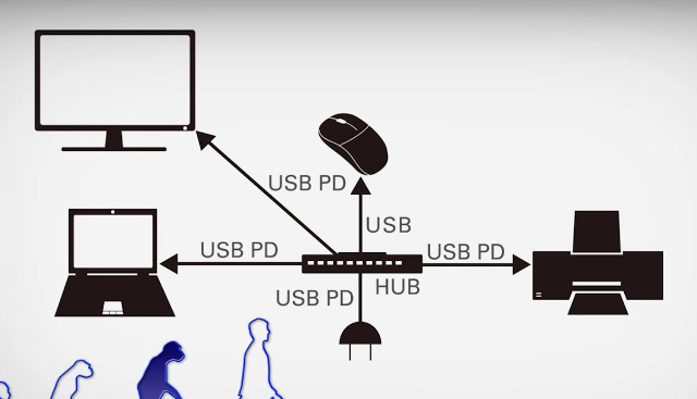 USB Type-C and USB Power Delivery: New Technology to Charge and Transfer Faster: usb power delivery 1