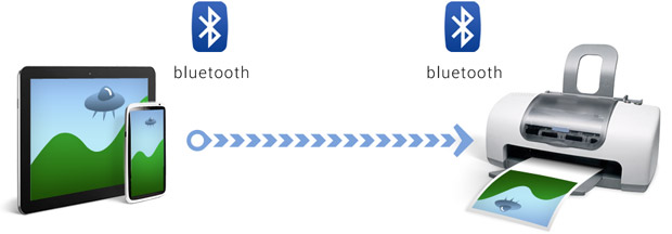how-to-connect-tablet-to-bluetooth-printer