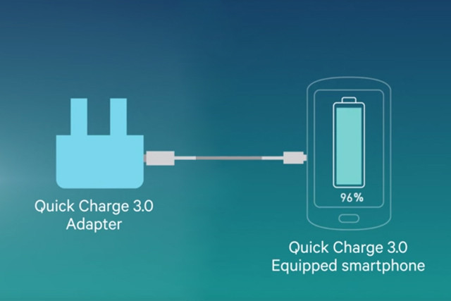 What is Quick Charge Technology 2