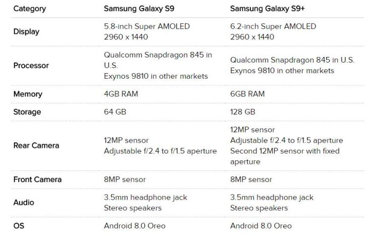 Galaxy-s9-rumored-features