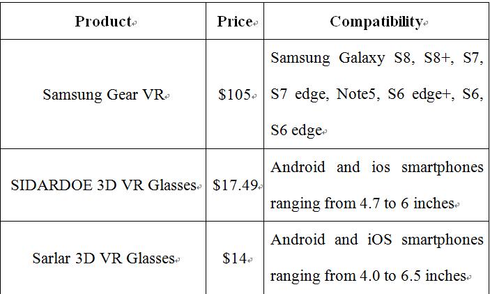 best_virtual_reality_glasses