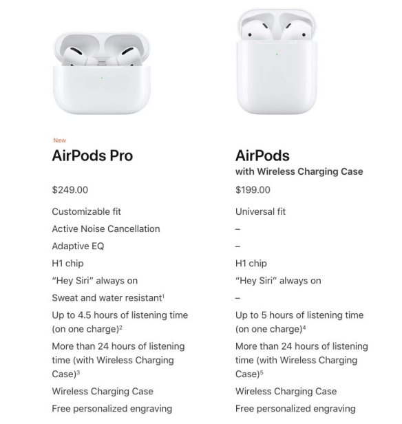 airpods-pro-vs-airpods2