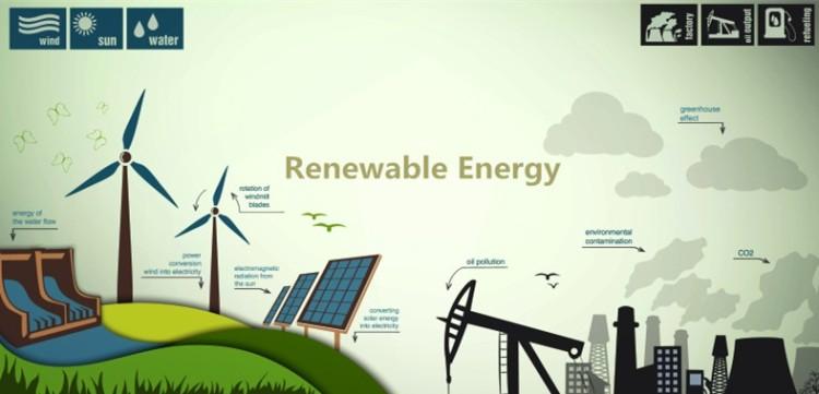 Solar power is the power supply, renewable energy