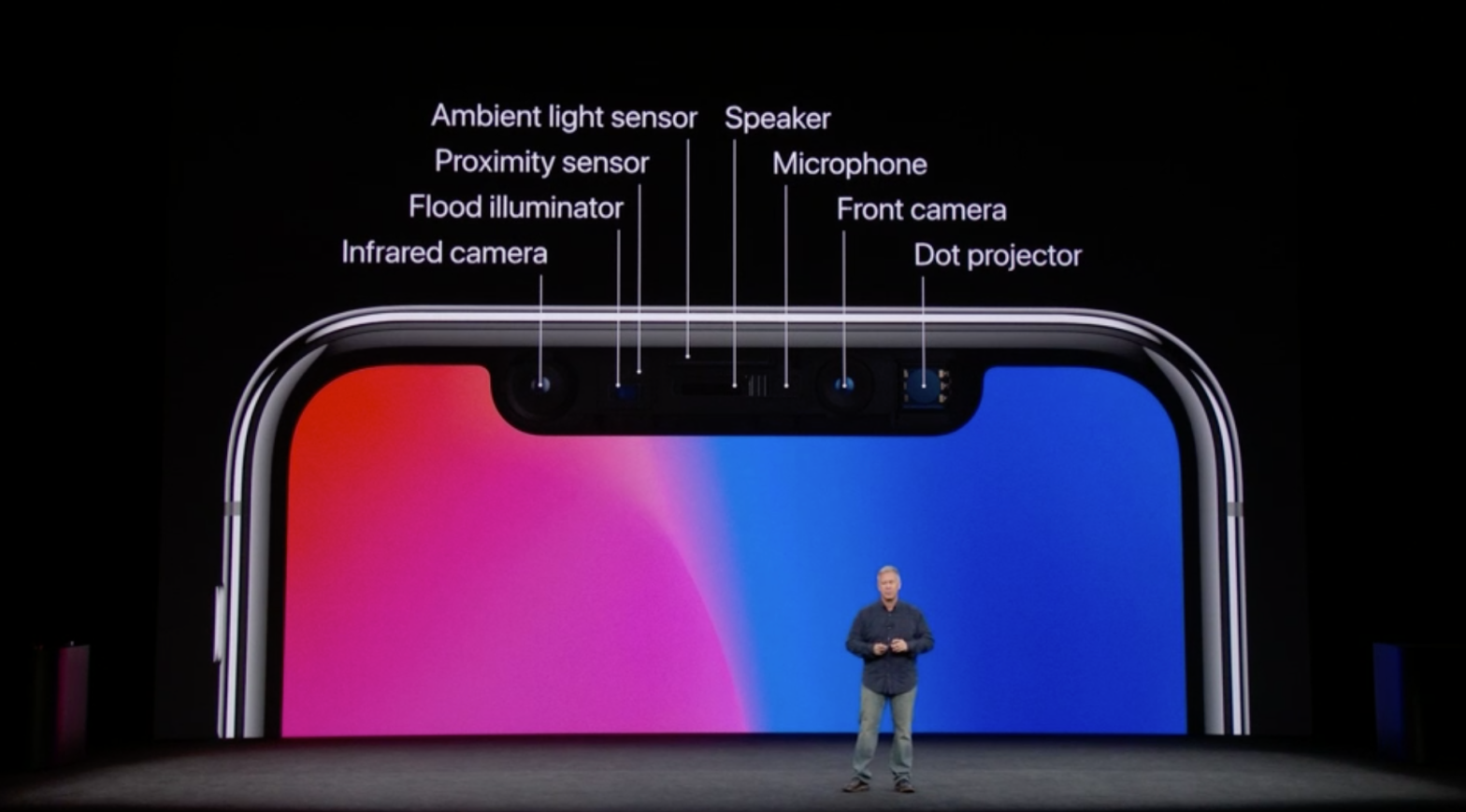 what-is-the-iphone-x-notch-and-how-it-works