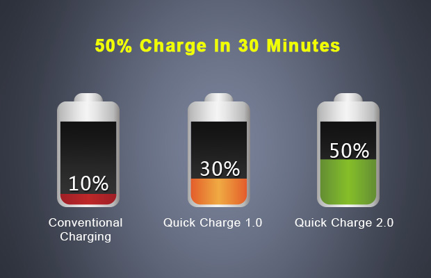 how to charge phone faster 5