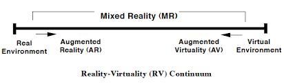 reality-virtuality-continuum