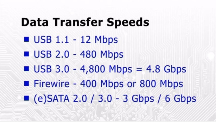 USB 3.0: What Is It and How It Is Superior to USB 2.0: data transfer speed