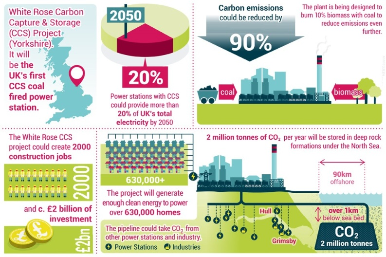 environmentally friendly, solar power avoid to cause pollution
