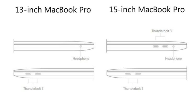 MacBook-Pro-USC-C-ports-13-inch-15-inch