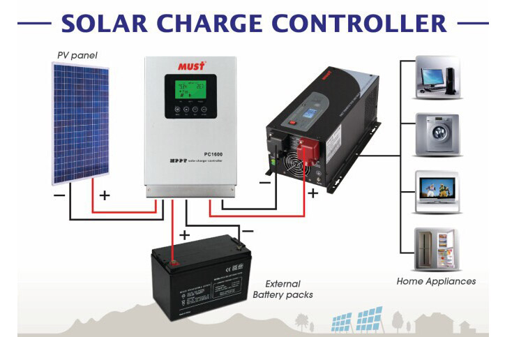 solar charge controller in the system