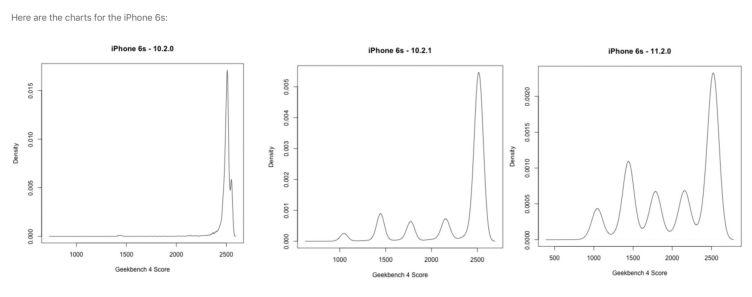 iphone-6s-geekbench-score