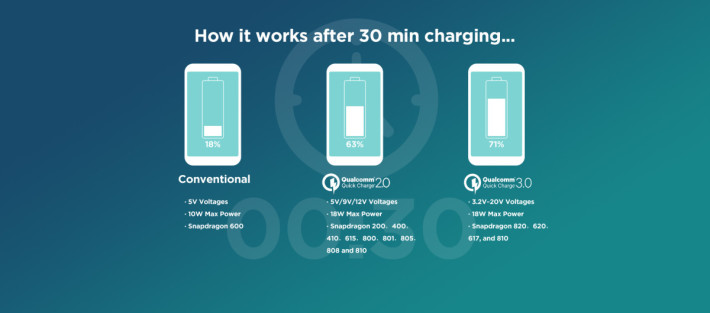 quick-charge-3-0