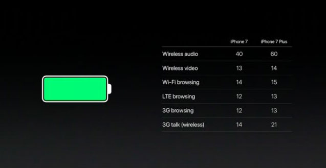 iPhone_7_battery