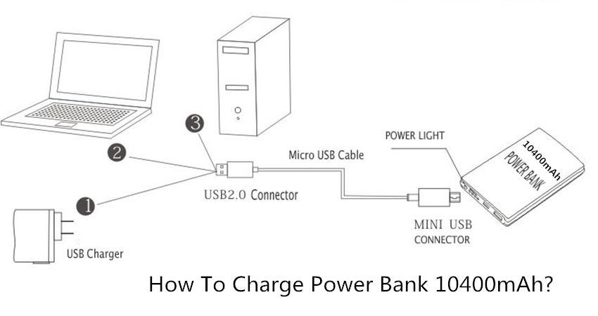 HOW TO CHARGE A 10400mAh Power Bank