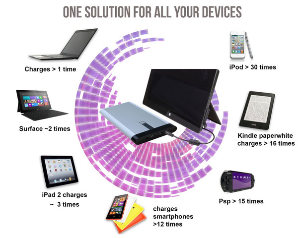 Power-Bank-For-Laptop-07